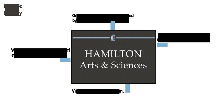 Graphics Explanation for new University signage