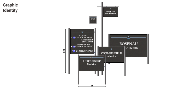 Exterior Signage Guidelines Facilities Services