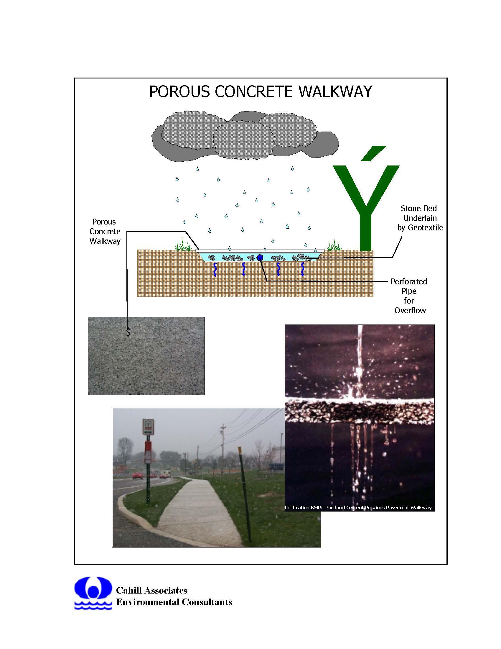 Porous Concrete Walkway
