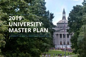 2019 University Master Plan Cover