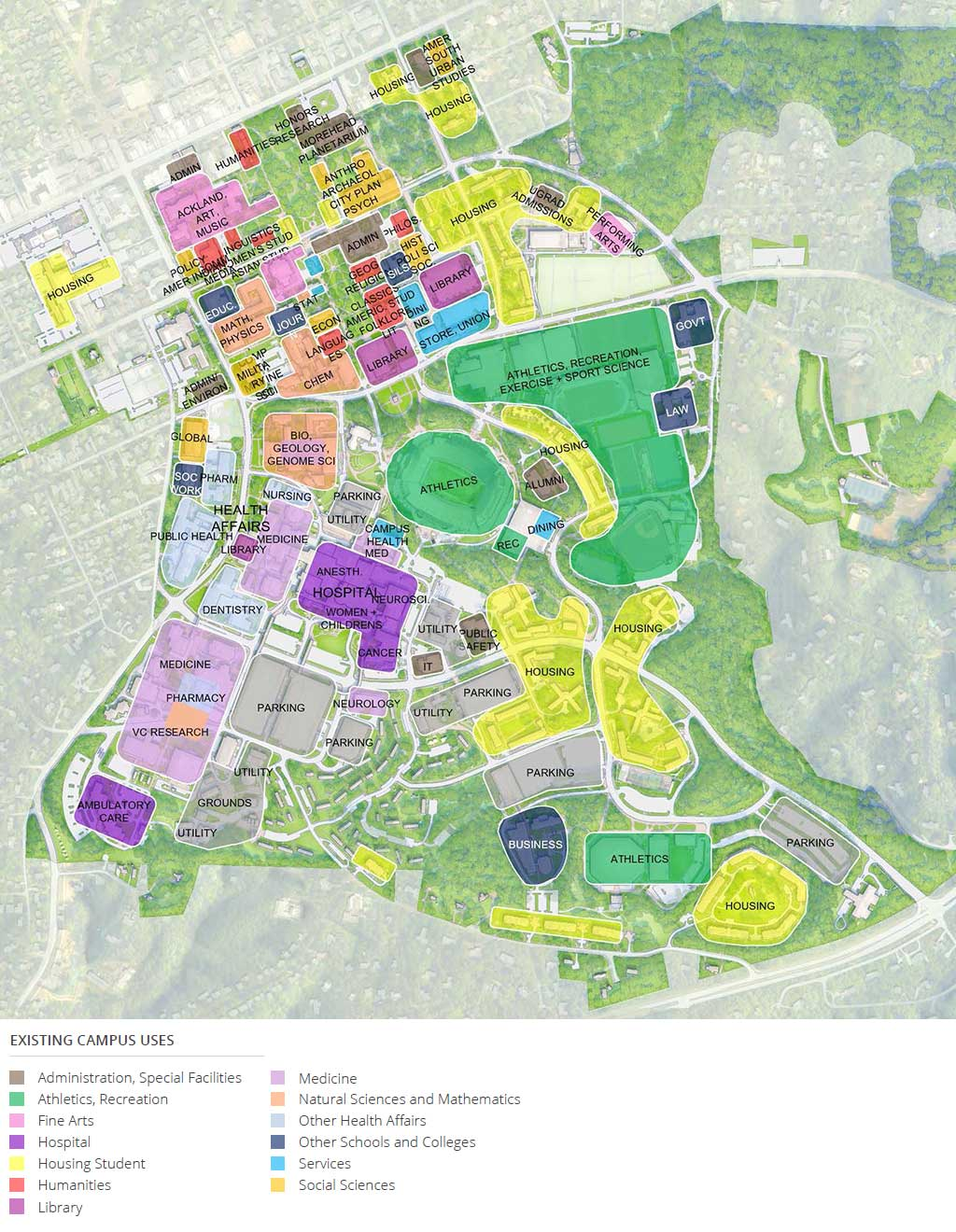 Existing Campus Uses
