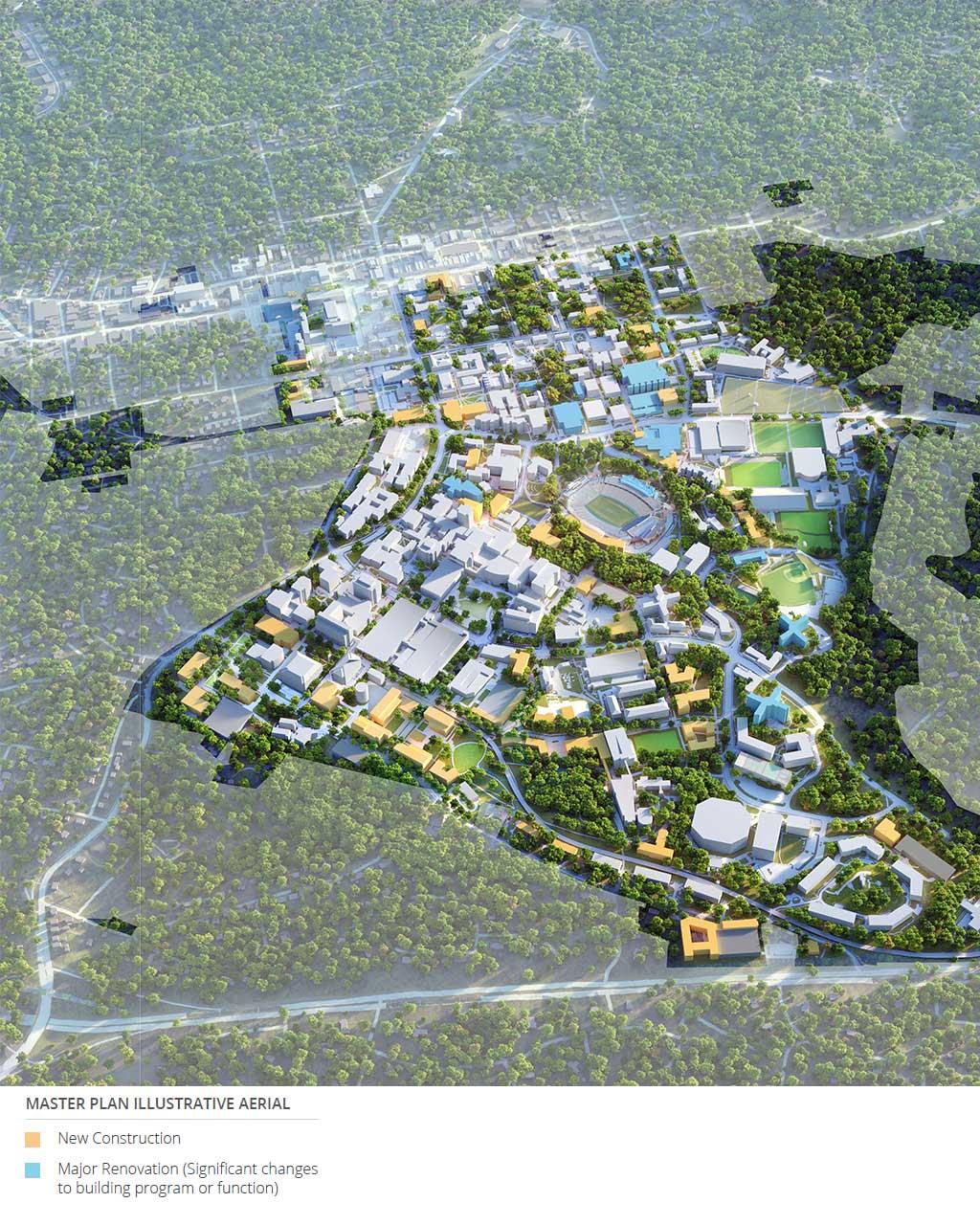 Master Plan Illustrative Aerial Map