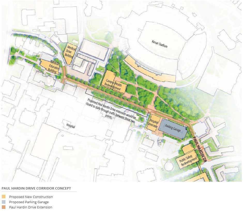 Paul Hardin Drive Corridor Concept