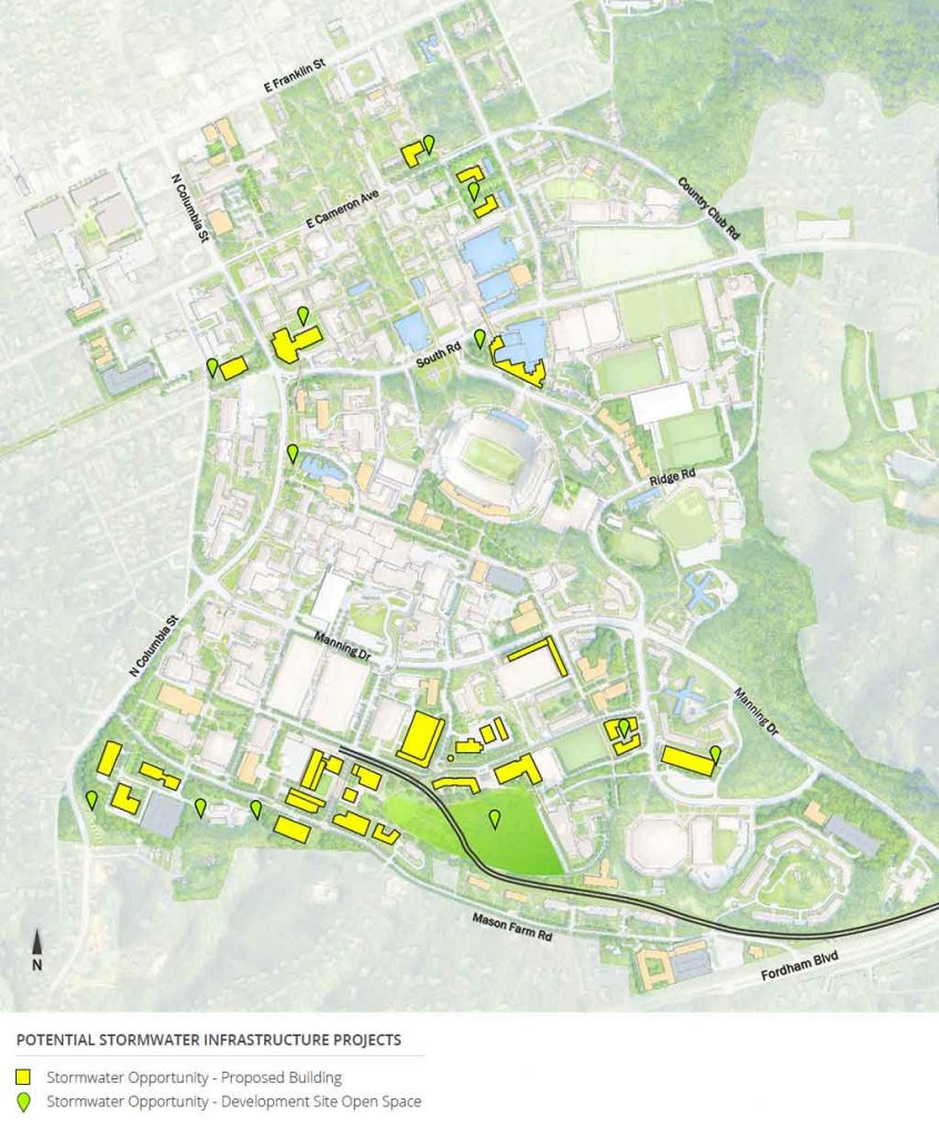 Potential Stormwater Infrastructure Projects