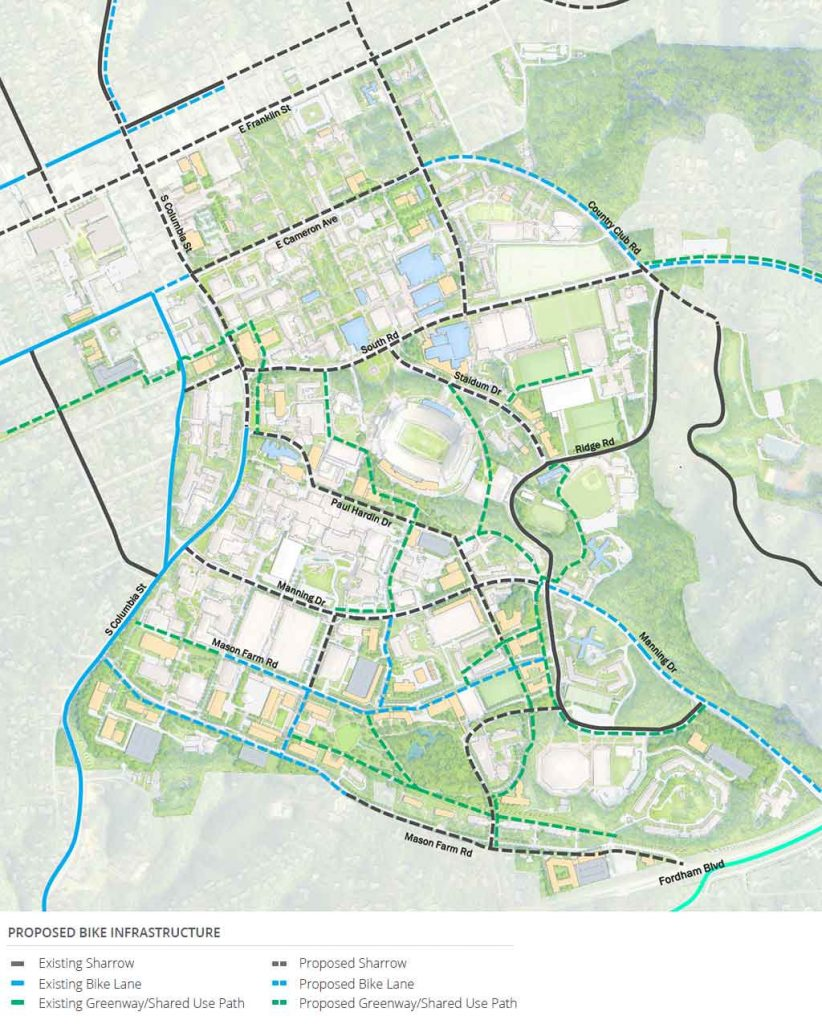 Proposed Bike Infrastructure
