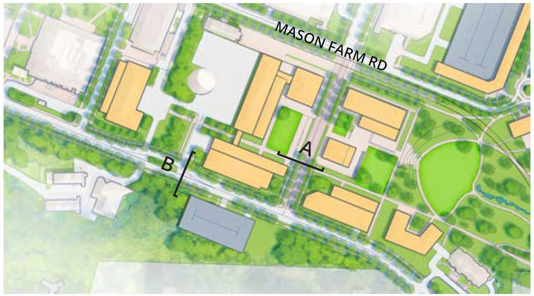 Proposed Campus South Road Sections